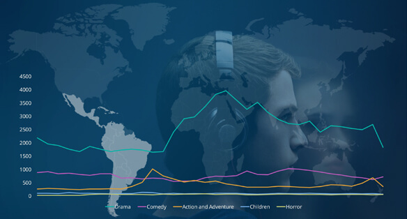 MIPCOM 2017 Market Snapshot – Brazil/LATAM