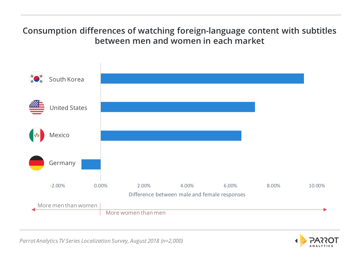 The importance of determining the correct localization approach for