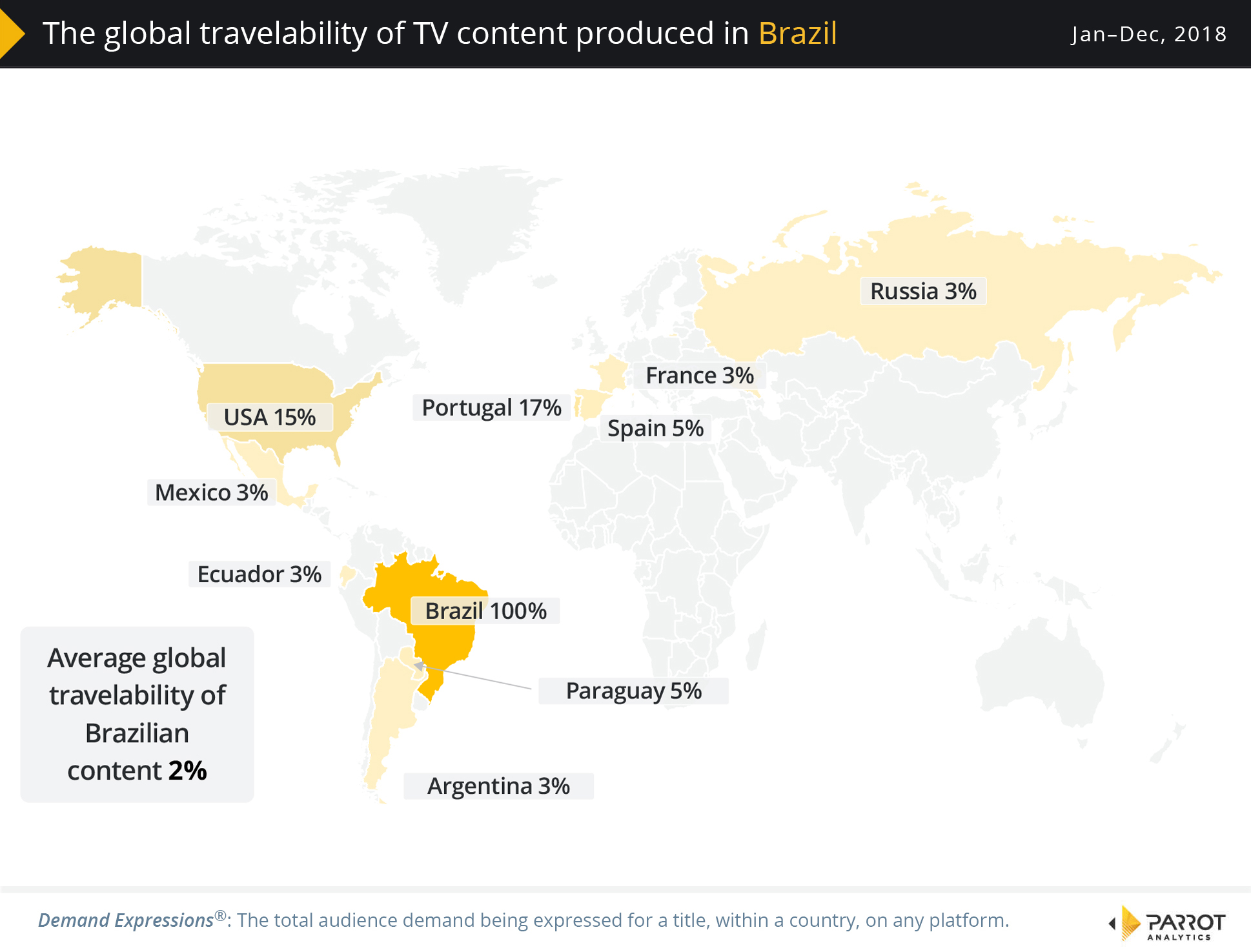 The global success of Brazilian local TV productions and